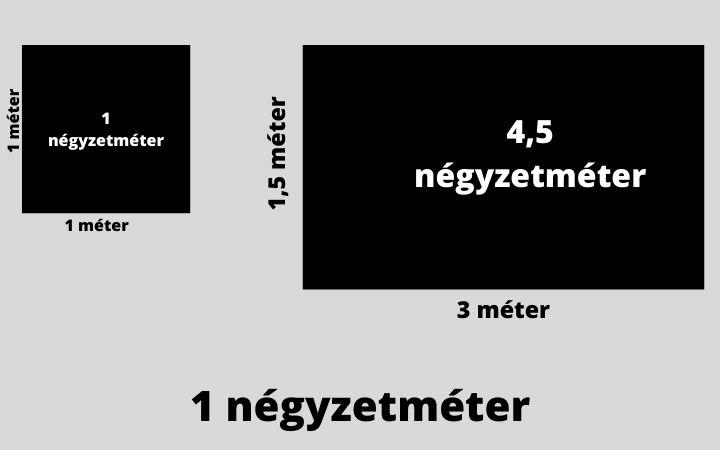 1 négyzetméter
